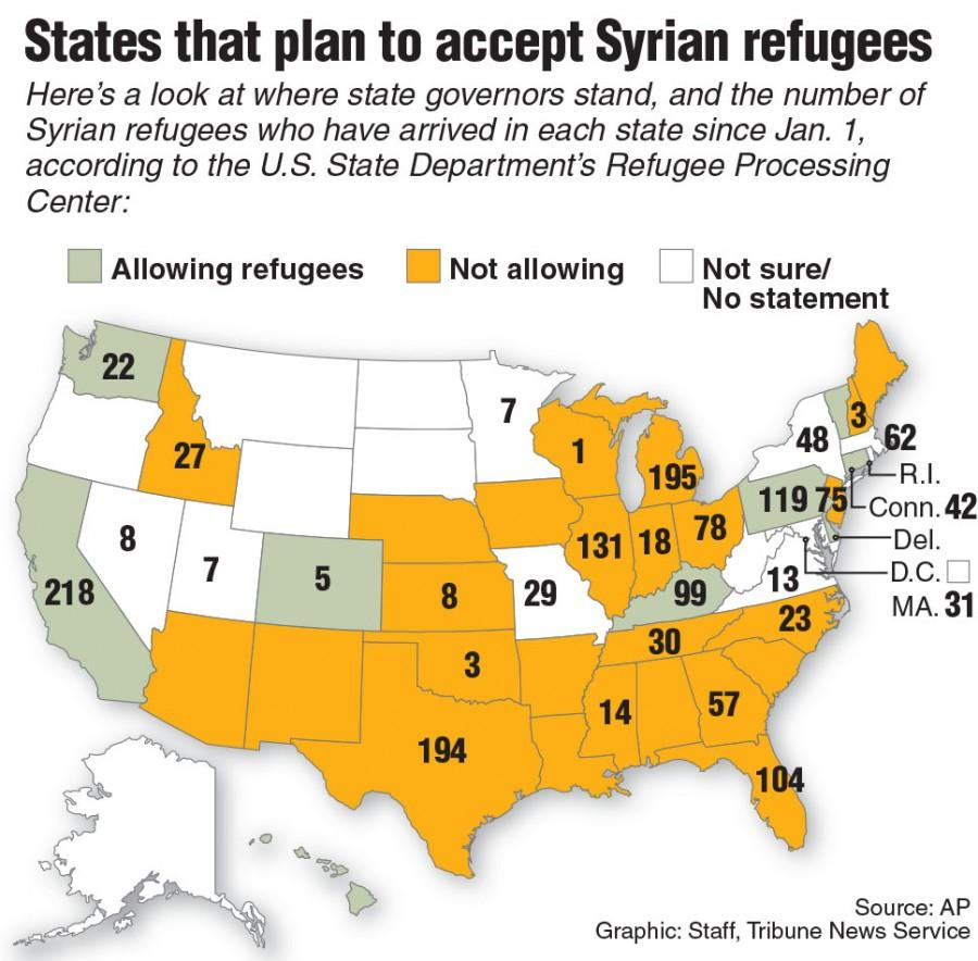 the united states should not be detaining citizens in wartime Review the crime and safety report for syria us citizens who travel abroad should always have a contingency plan for emergency situations  us citizen travelers suspected of having traveled to israel have been detained for questioning  as there is no direct commercial air service to the united states by carriers registered in syria.