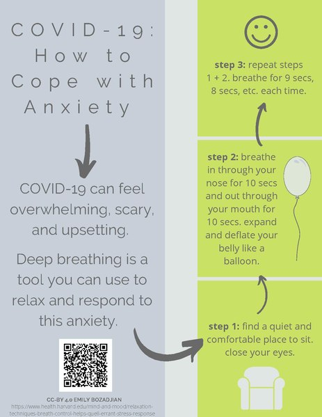 Some simple ways to cope with the stress of the coronavirus.